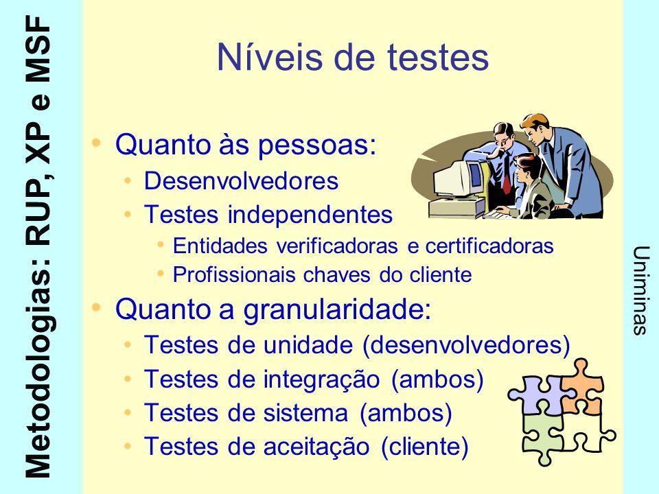 Metodologias: RUP, XP e MSF Uniminas Níveis de testes Quanto às pessoas: Desenvolvedores Testes independentes Entidades verificadoras e certificadoras