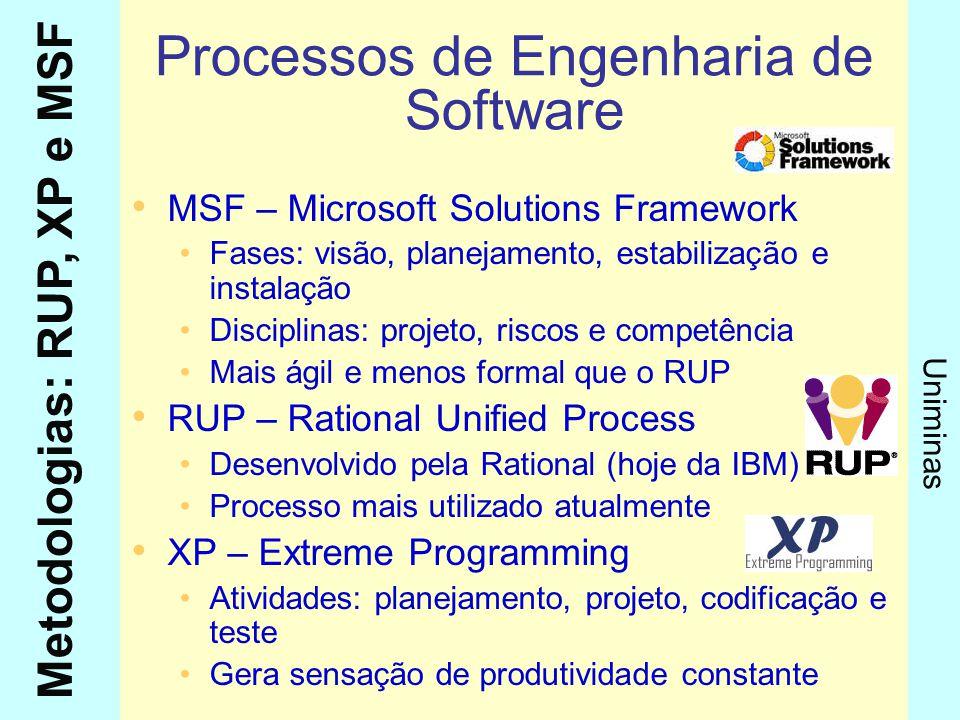 Metodologias: RUP, XP e MSF Uniminas Processos de Engenharia de Software MSF – Microsoft Solutions Framework Fases: visão, planejamento, estabilização