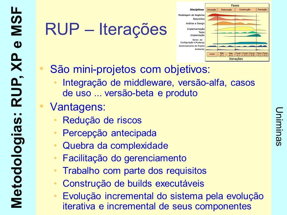 Metodologias: RUP, XP e MSF Uniminas RUP – Iterações São mini-projetos com objetivos: Integração de middleware, versão-alfa, casos de uso... versão-be
