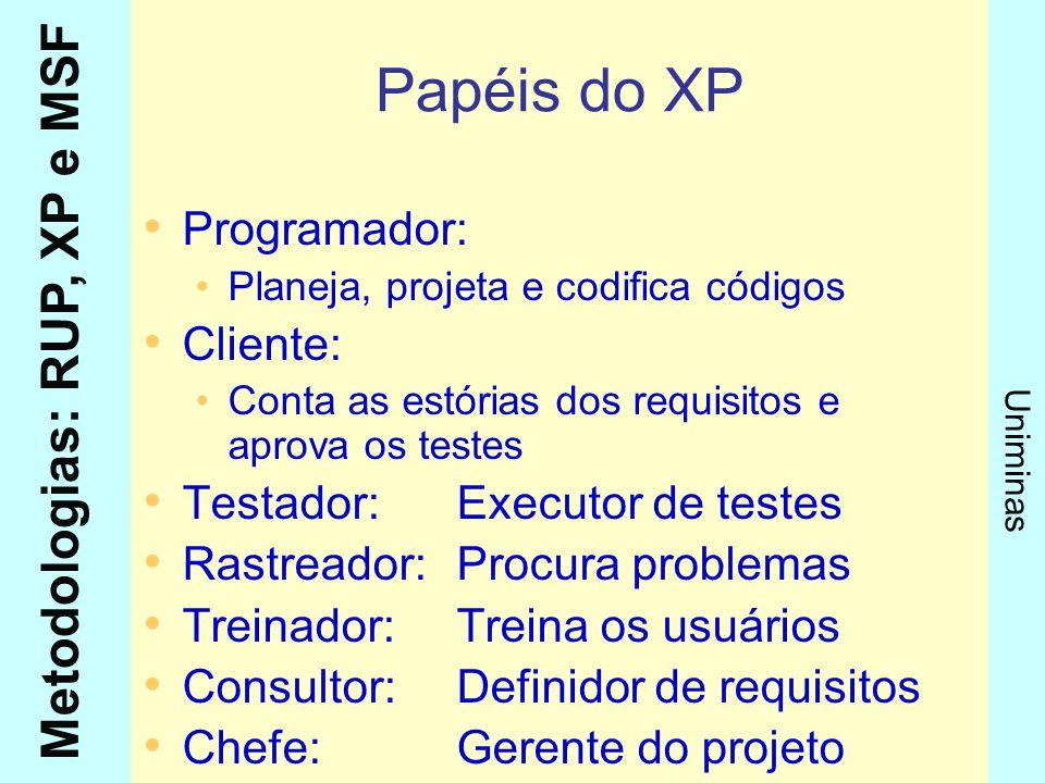 Metodologias: RUP, XP e MSF Uniminas Papéis do XP Programador: Planeja, projeta e codifica códigos Cliente: Conta as estórias dos requisitos e aprova