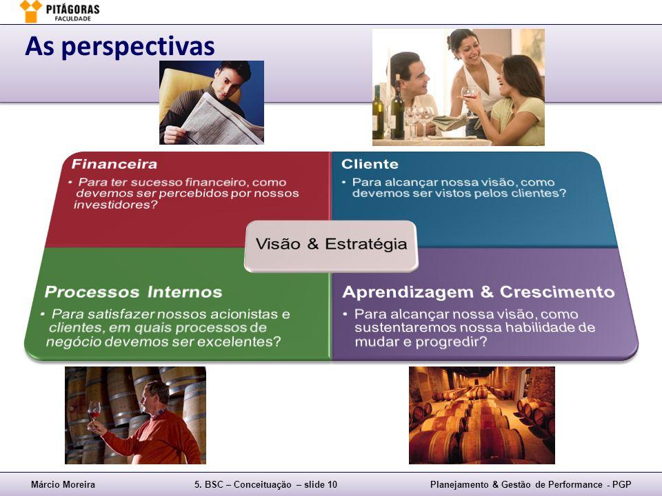 Márcio Moreira5. BSC – Conceituação – slide 10Planejamento & Gestão de Performance - PGP As perspectivas