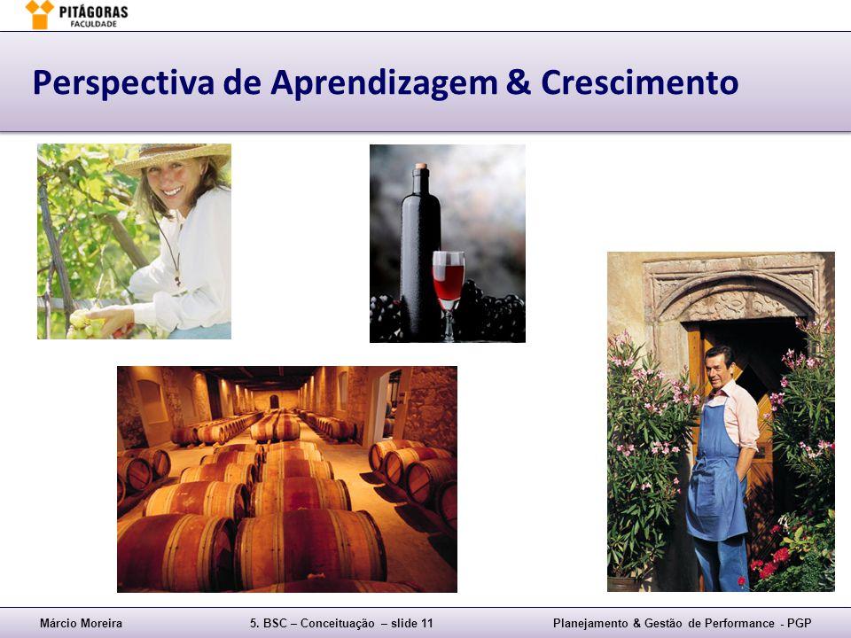Márcio Moreira5. BSC – Conceituação – slide 11Planejamento & Gestão de Performance - PGP Perspectiva de Aprendizagem & Crescimento