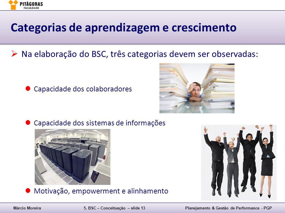 Márcio Moreira5. BSC – Conceituação – slide 13Planejamento & Gestão de Performance - PGP Categorias de aprendizagem e crescimento Na elaboração do BSC
