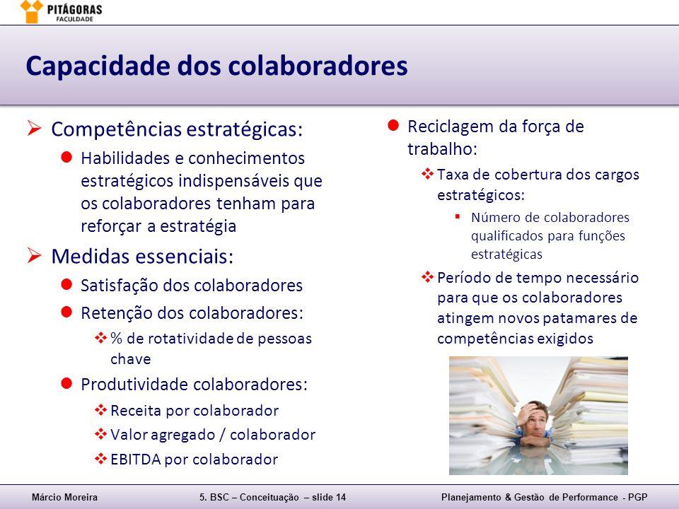 Márcio Moreira5. BSC – Conceituação – slide 14Planejamento & Gestão de Performance - PGP Capacidade dos colaboradores Competências estratégicas: Habil