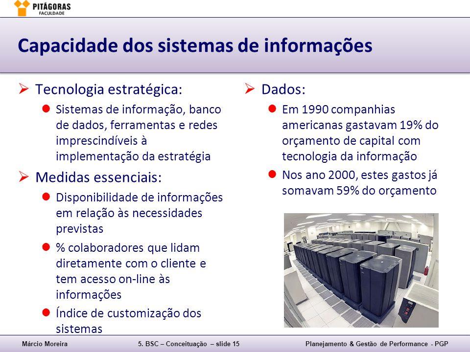 Márcio Moreira5. BSC – Conceituação – slide 15Planejamento & Gestão de Performance - PGP Capacidade dos sistemas de informações Tecnologia estratégica