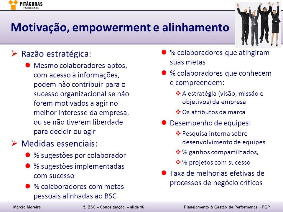 Márcio Moreira5. BSC – Conceituação – slide 16Planejamento & Gestão de Performance - PGP Motivação, empowerment e alinhamento Razão estratégica: Mesmo