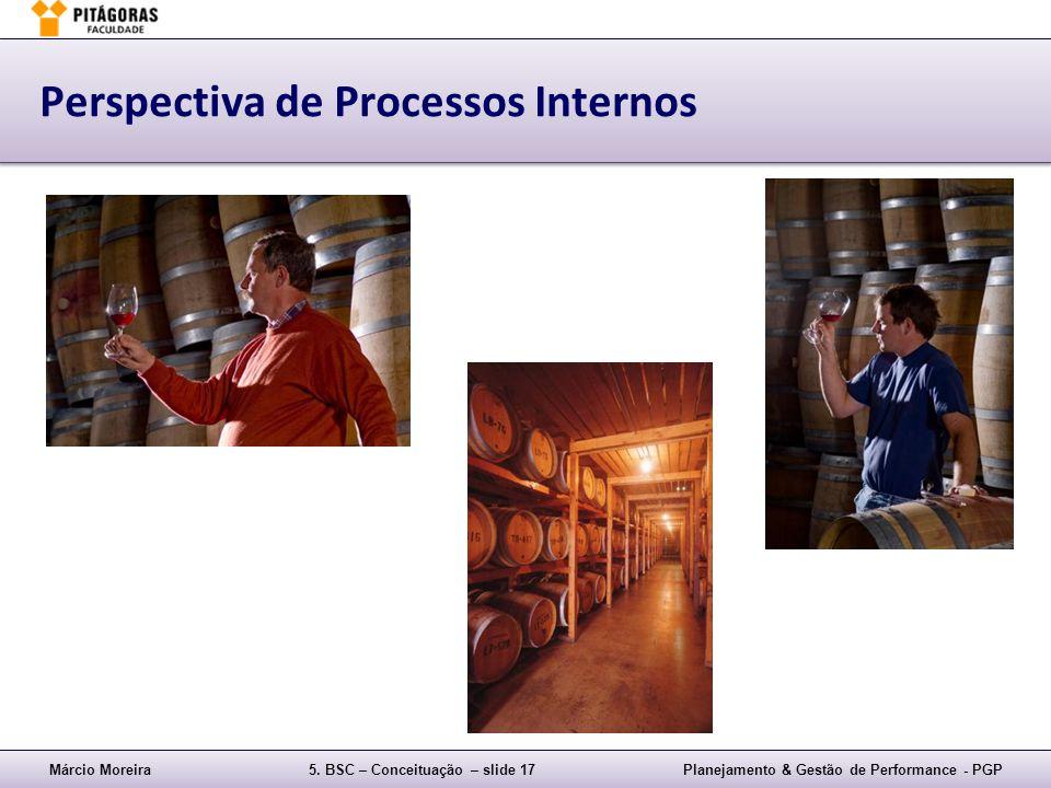 Márcio Moreira5. BSC – Conceituação – slide 17Planejamento & Gestão de Performance - PGP Perspectiva de Processos Internos
