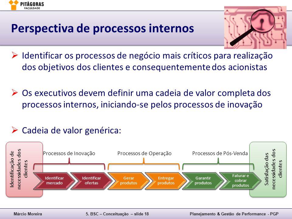 Márcio Moreira5. BSC – Conceituação – slide 18Planejamento & Gestão de Performance - PGP Satisfação das necessidades dos clientes Perspectiva de proce