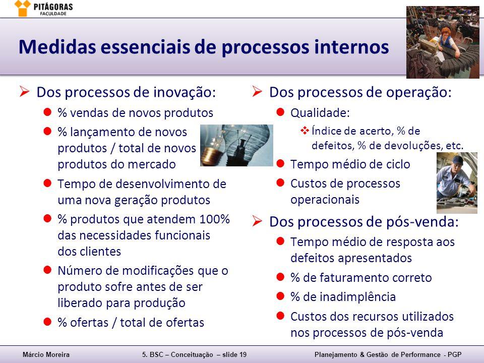 Márcio Moreira5. BSC – Conceituação – slide 19Planejamento & Gestão de Performance - PGP Medidas essenciais de processos internos Dos processos de ino