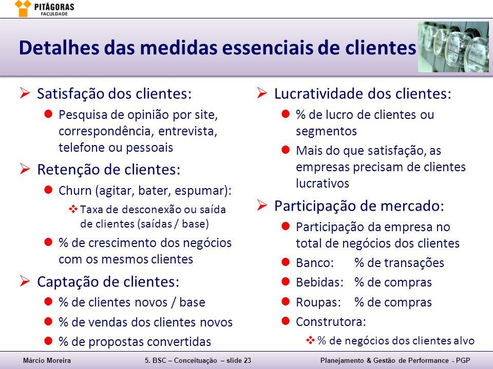 Márcio Moreira5. BSC – Conceituação – slide 23Planejamento & Gestão de Performance - PGP Detalhes das medidas essenciais de clientes Satisfação dos cl
