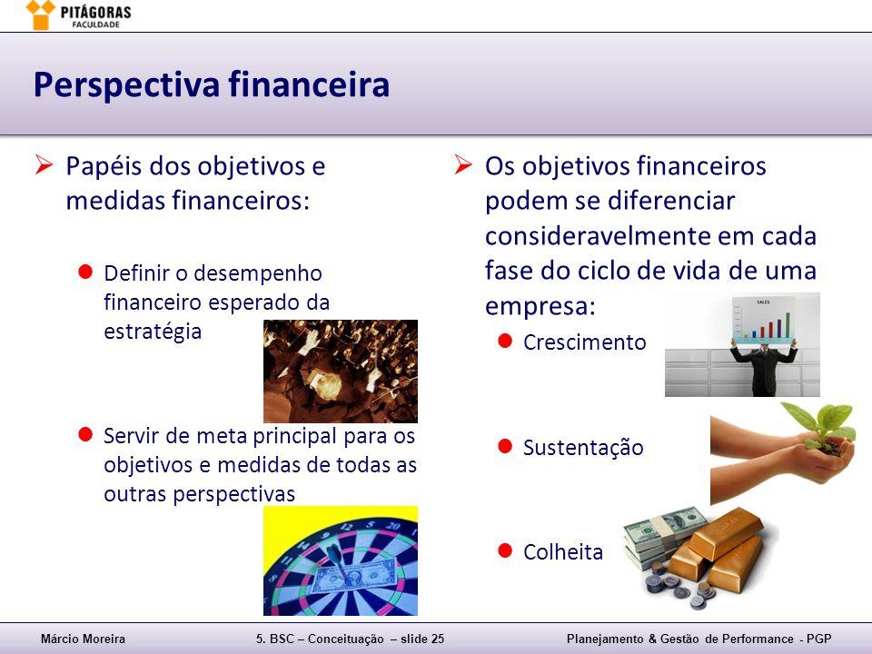 Márcio Moreira5. BSC – Conceituação – slide 25Planejamento & Gestão de Performance - PGP Perspectiva financeira Papéis dos objetivos e medidas finance