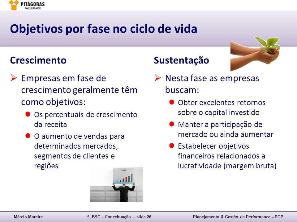 Márcio Moreira5. BSC – Conceituação – slide 26Planejamento & Gestão de Performance - PGP Objetivos por fase no ciclo de vida Crescimento Empresas em f