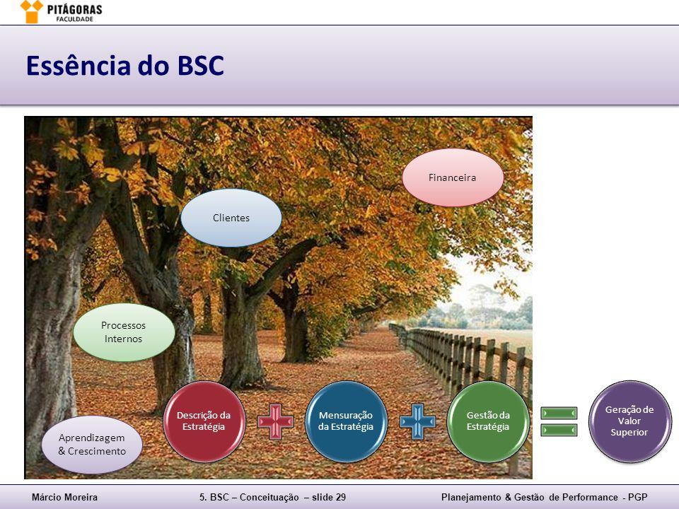 Márcio Moreira5. BSC – Conceituação – slide 29Planejamento & Gestão de Performance - PGP Essência do BSC Aprendizagem & Crescimento Processos Internos