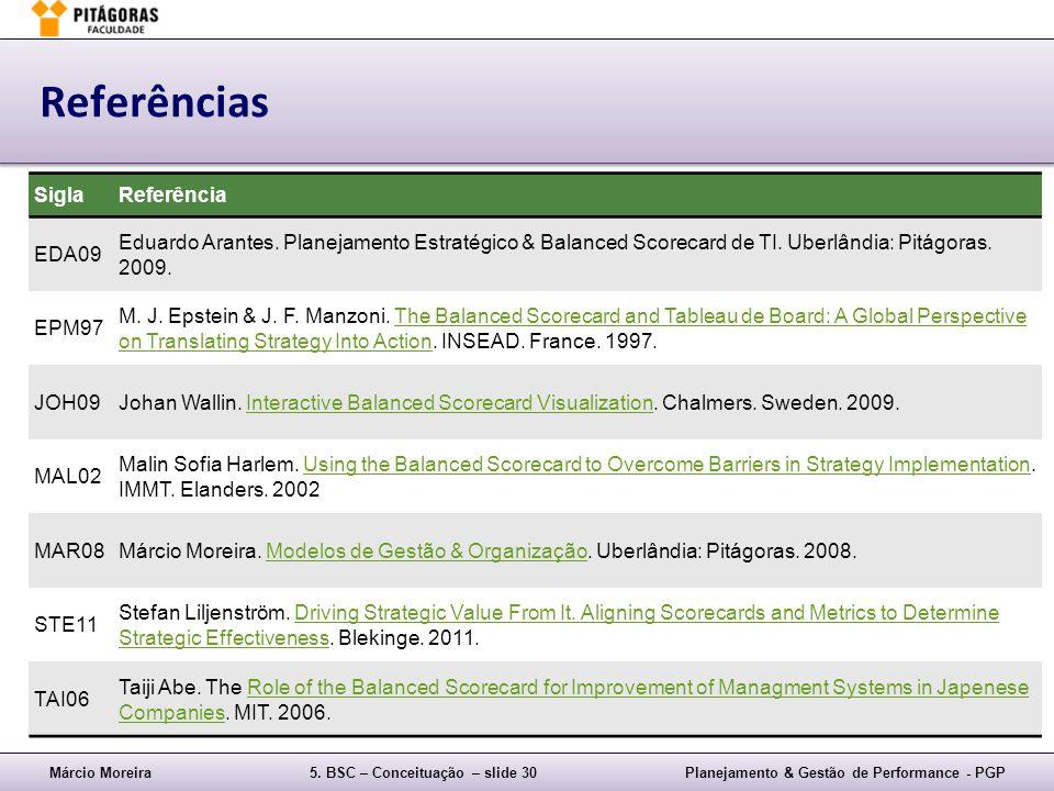 Márcio Moreira5. BSC – Conceituação – slide 30Planejamento & Gestão de Performance - PGP Referências SiglaReferência EDA09 Eduardo Arantes. Planejamen