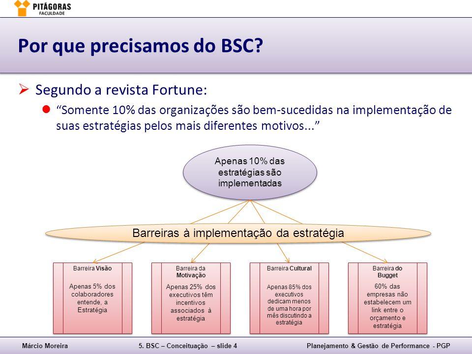 Márcio Moreira5. BSC – Conceituação – slide 4Planejamento & Gestão de Performance - PGP Por que precisamos do BSC? Segundo a revista Fortune: Somente