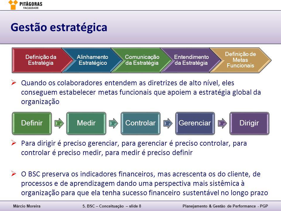 Márcio Moreira5. BSC – Conceituação – slide 8Planejamento & Gestão de Performance - PGP Gestão estratégica Quando os colaboradores entendem as diretri