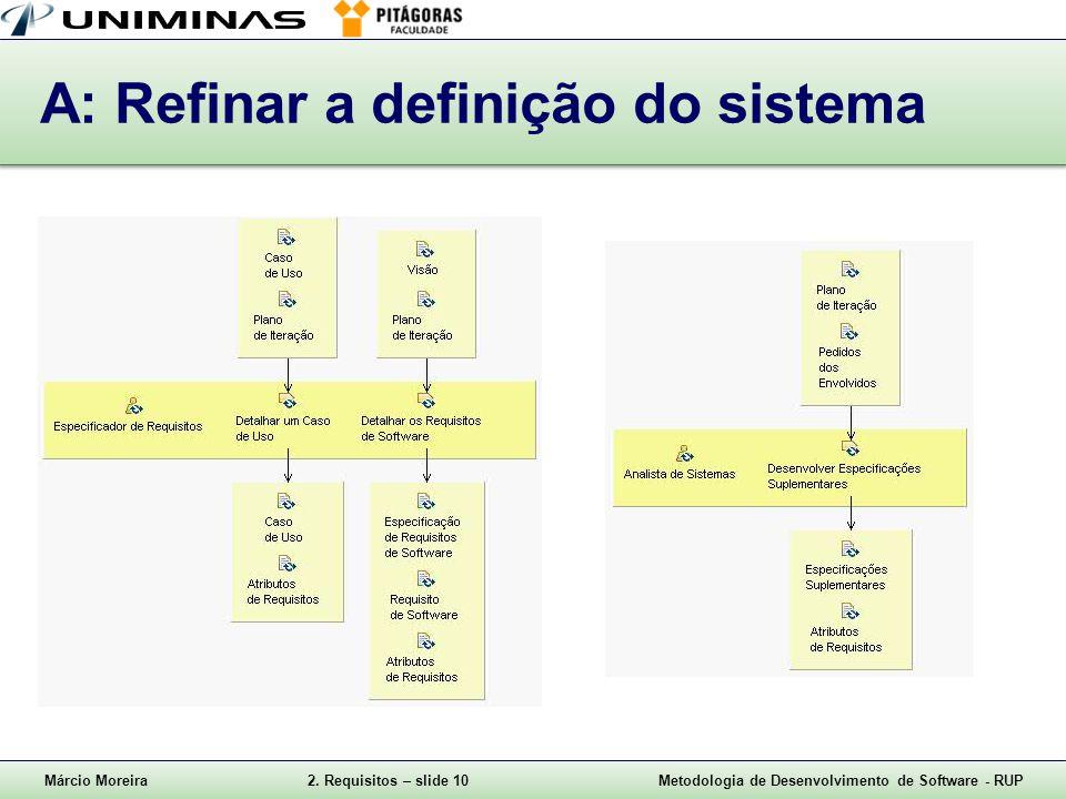 Márcio Moreira2. Requisitos – slide 10Metodologia de Desenvolvimento de Software - RUP A: Refinar a definição do sistema