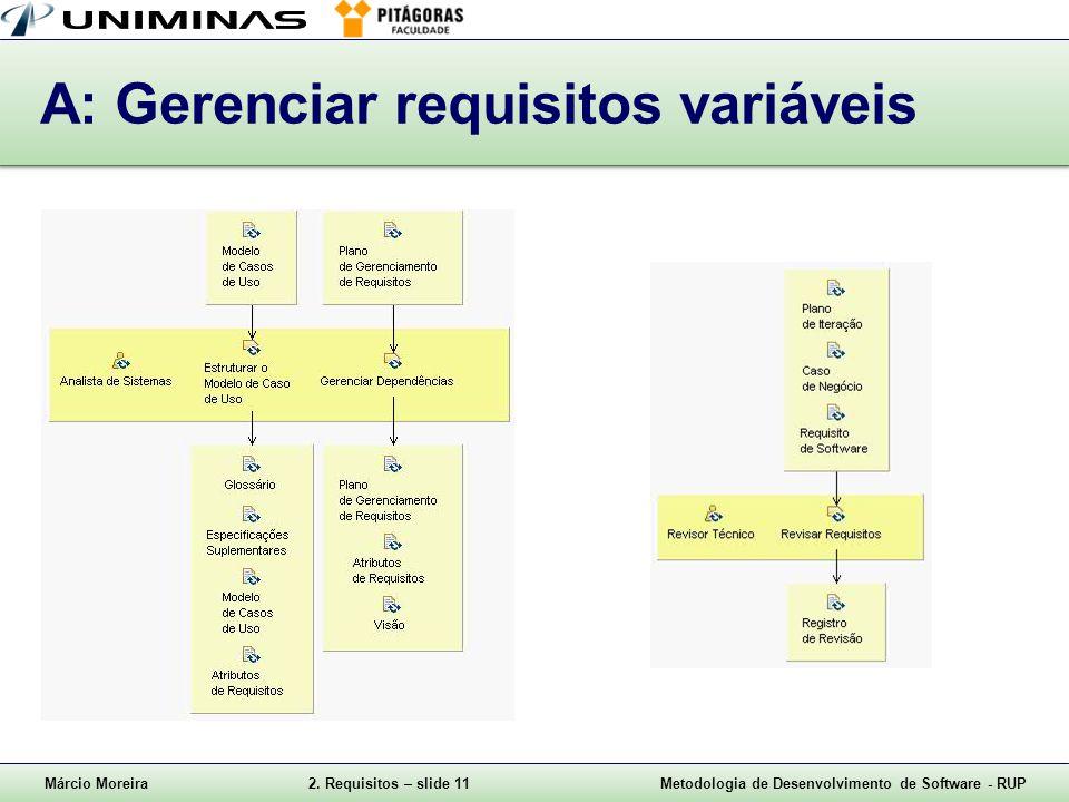 Márcio Moreira2. Requisitos – slide 11Metodologia de Desenvolvimento de Software - RUP A: Gerenciar requisitos variáveis