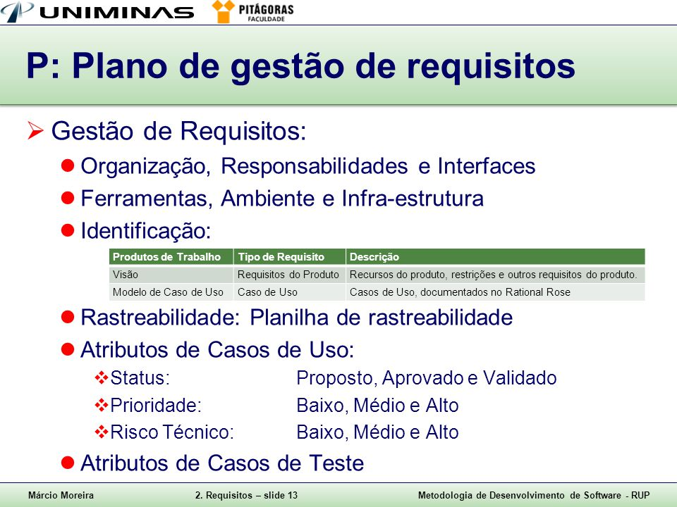 Márcio Moreira2. Requisitos – slide 13Metodologia de Desenvolvimento de Software - RUP P: Plano de gestão de requisitos Gestão de Requisitos: Organiza