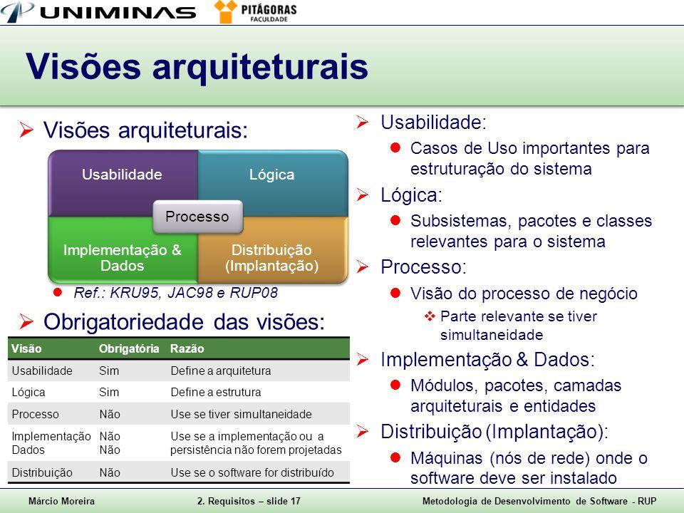 Márcio Moreira2. Requisitos – slide 17Metodologia de Desenvolvimento de Software - RUP Visões arquiteturais Visões arquiteturais: Ref.: KRU95, JAC98 e