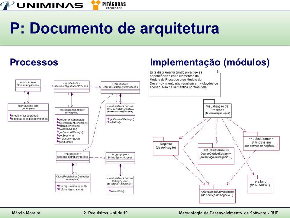 Márcio Moreira2. Requisitos – slide 19Metodologia de Desenvolvimento de Software - RUP P: Documento de arquitetura ProcessosImplementação (módulos)