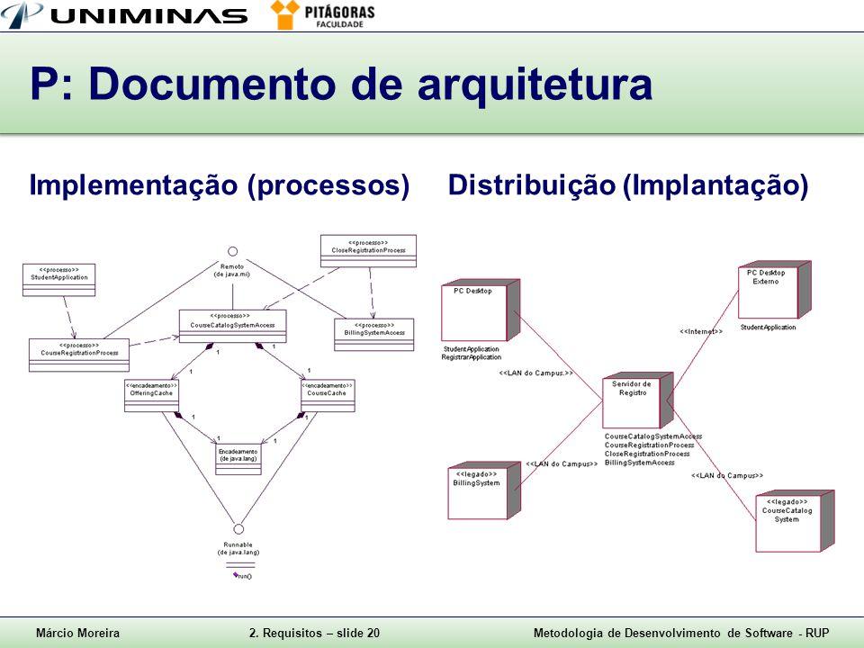Márcio Moreira2. Requisitos – slide 20Metodologia de Desenvolvimento de Software - RUP P: Documento de arquitetura Implementação (processos)Distribuiç
