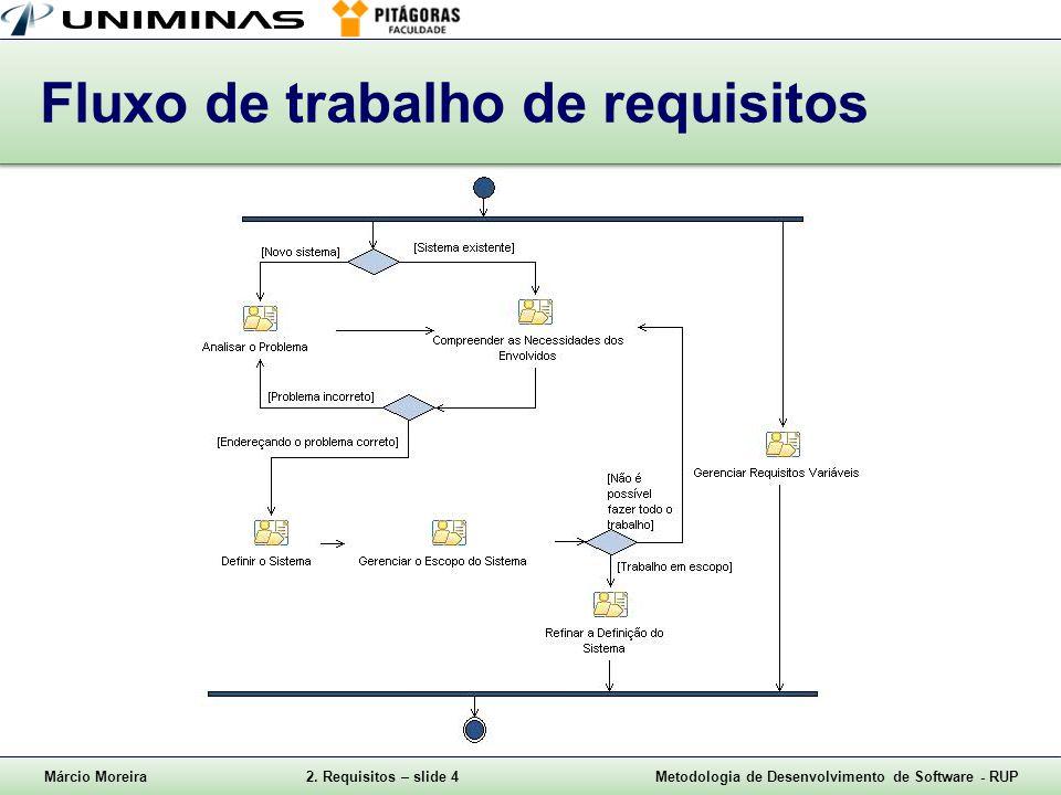 Márcio Moreira2. Requisitos – slide 4Metodologia de Desenvolvimento de Software - RUP Fluxo de trabalho de requisitos