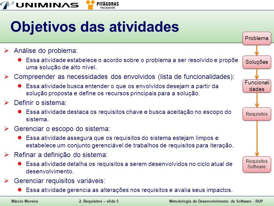 Márcio Moreira2. Requisitos – slide 5Metodologia de Desenvolvimento de Software - RUP Objetivos das atividades Análise do problema: Essa atividade est