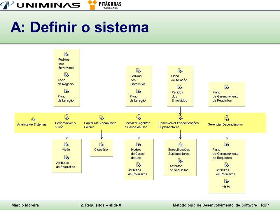 Márcio Moreira2. Requisitos – slide 8Metodologia de Desenvolvimento de Software - RUP A: Definir o sistema