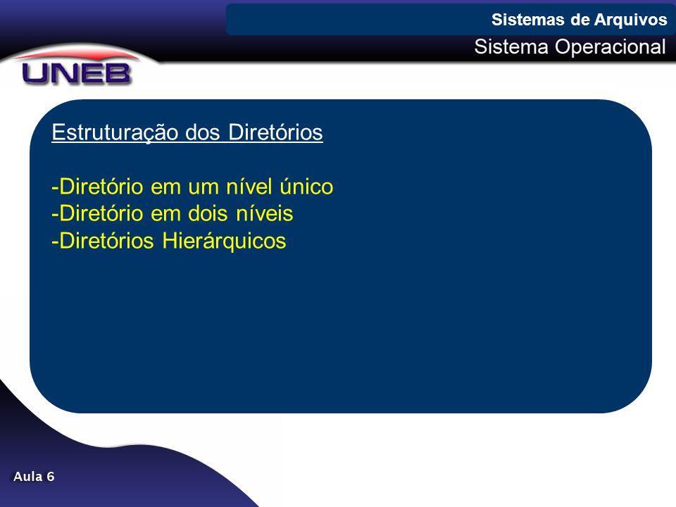 Estruturação dos Diretórios -Diretório em um nível único -Diretório em dois níveis -Diretórios Hierárquicos Sistemas de Arquivos