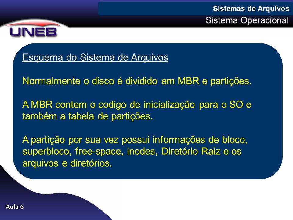 Esquema do Sistema de Arquivos Normalmente o disco é dividido em MBR e partições. A MBR contem o codigo de inicialização para o SO e também a tabela d