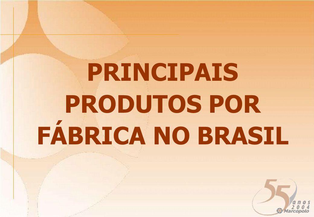 PRINCIPAIS PRODUTOS POR FÁBRICA NO BRASIL