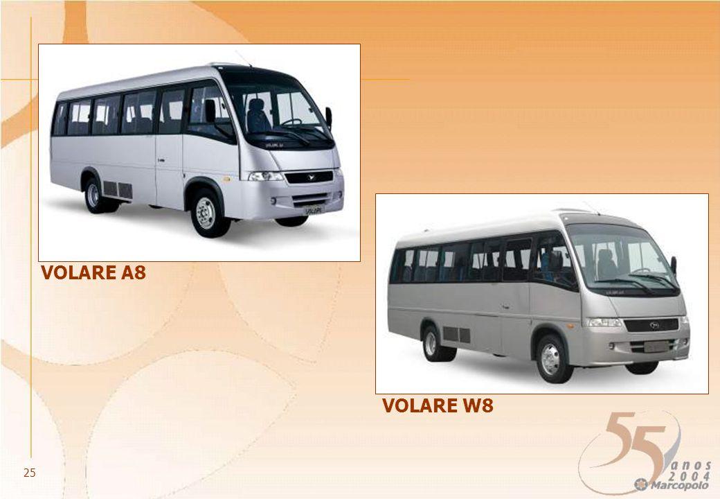 VOLARE A8 VOLARE W8 25