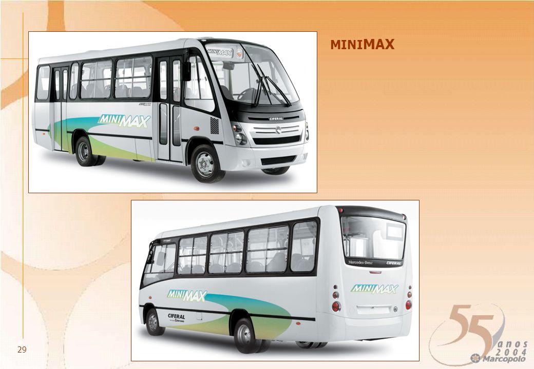 MINI MAX 29