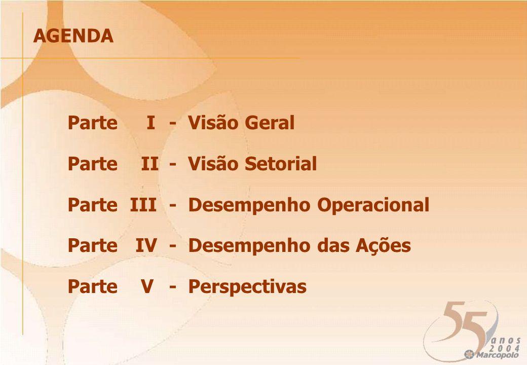 AGENDA Parte I- Visão Geral Parte II- Visão Setorial Parte III- Desempenho Operacional Parte IV- Desempenho das Ações Parte V- Perspectivas