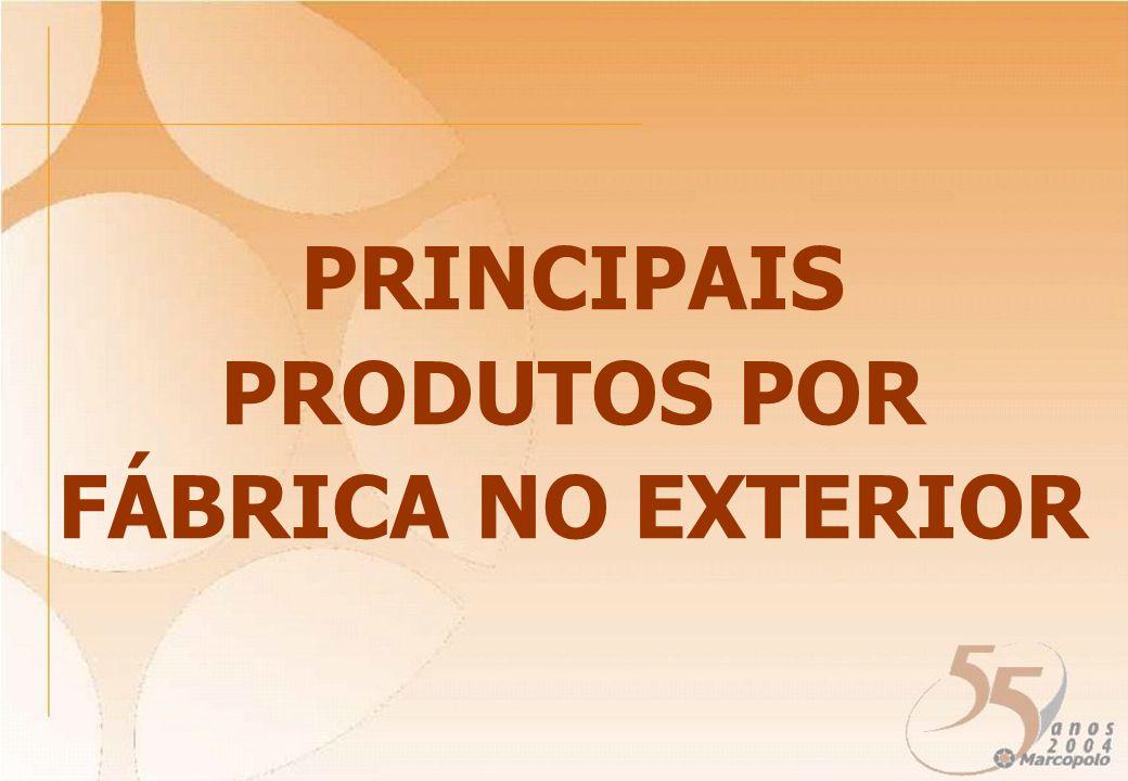 PRINCIPAIS PRODUTOS POR FÁBRICA NO EXTERIOR