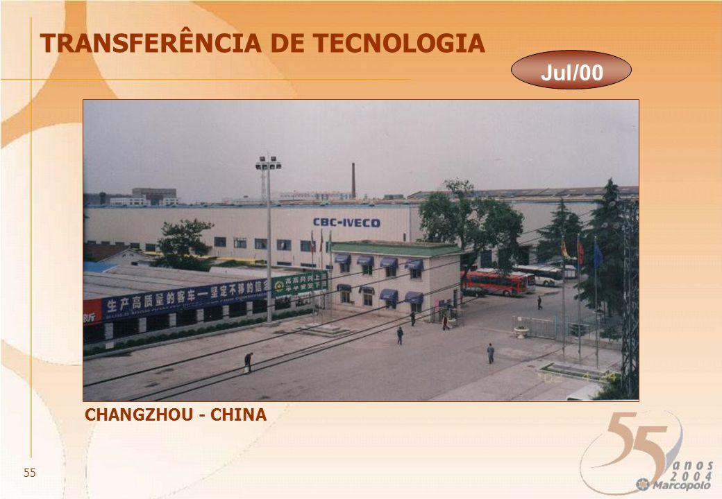 TRANSFERÊNCIA DE TECNOLOGIA CHANGZHOU - CHINA Jul/00 55