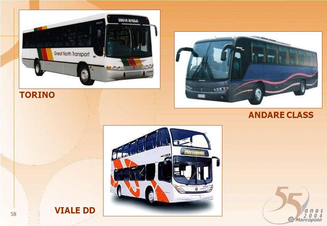 TORINO ANDARE CLASS VIALE DD 58