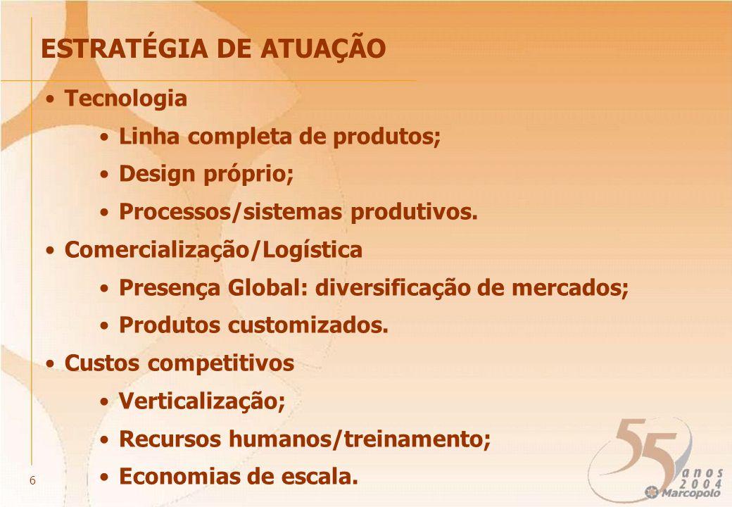 Tecnologia Linha completa de produtos; Design próprio; Processos/sistemas produtivos. Comercialização/Logística Presença Global: diversificação de mer