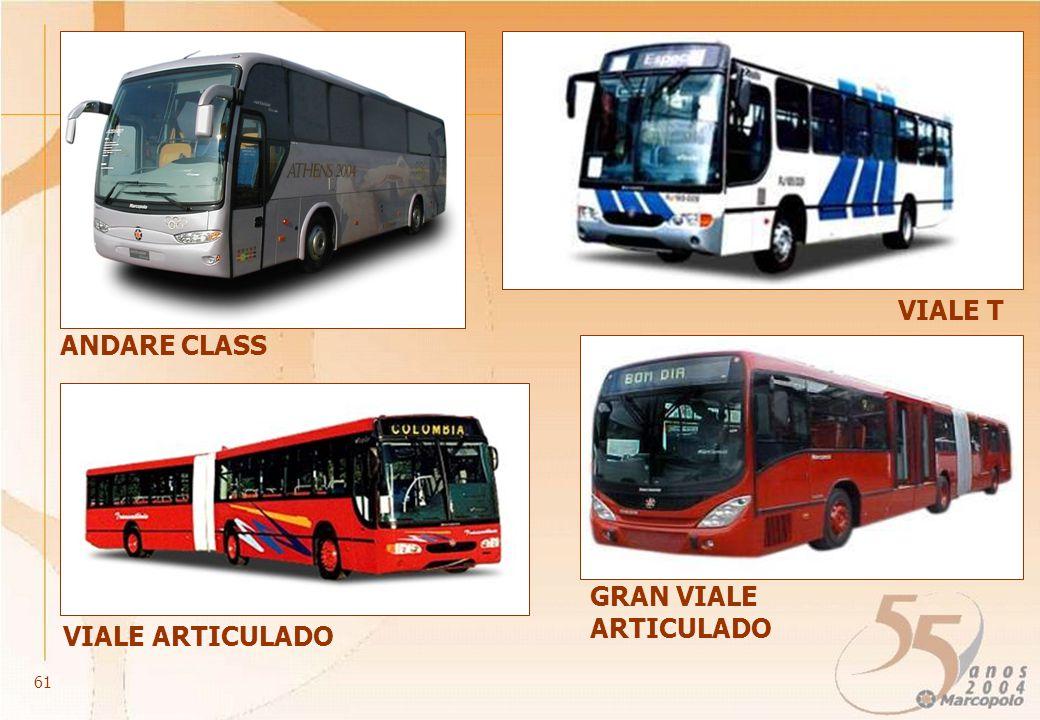 VIALE T ANDARE CLASS GRAN VIALE ARTICULADO VIALE ARTICULADO 61