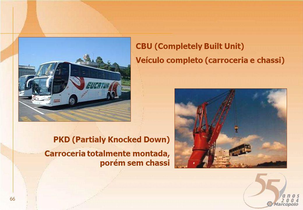 CBU (Completely Built Unit) Veículo completo (carroceria e chassi) PKD (Partialy Knocked Down) Carroceria totalmente montada, porém sem chassi 66