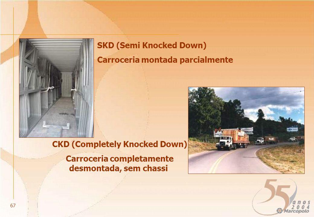 SKD (Semi Knocked Down) Carroceria montada parcialmente CKD (Completely Knocked Down) Carroceria completamente desmontada, sem chassi 67