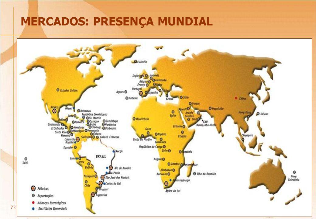 MERCADOS: PRESENÇA MUNDIAL 73