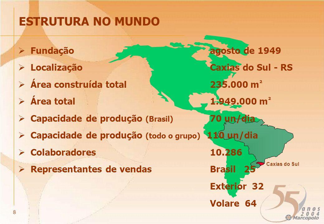 ESTRUTURA NO MUNDO Caxias do Sul 8 Fundação agosto de 1949 Localização Caxias do Sul - RS Área construída total 235.000 m ² Área total 1.949.000 m ² C
