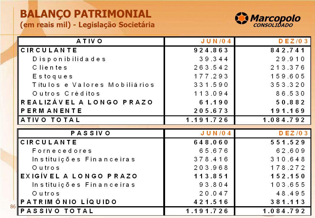 BALANÇO PATRIMONIAL (em reais mil) - Legislação Societária CONSOLIDADO 86