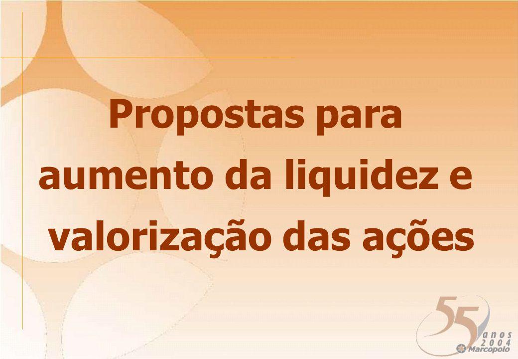 Propostas para aumento da liquidez e valorização das ações