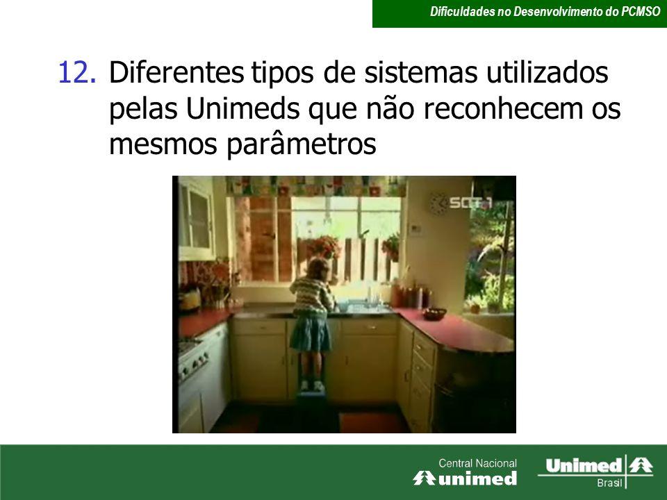 12.Diferentes tipos de sistemas utilizados pelas Unimeds que não reconhecem os mesmos parâmetros Dificuldades no Desenvolvimento do PCMSO