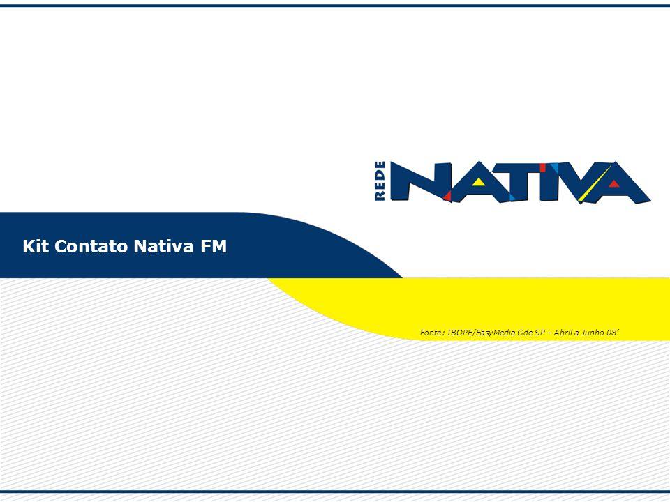 Kit Contato Nativa FM Fonte: IBOPE/EasyMedia Gde SP – Abril a Junho 08
