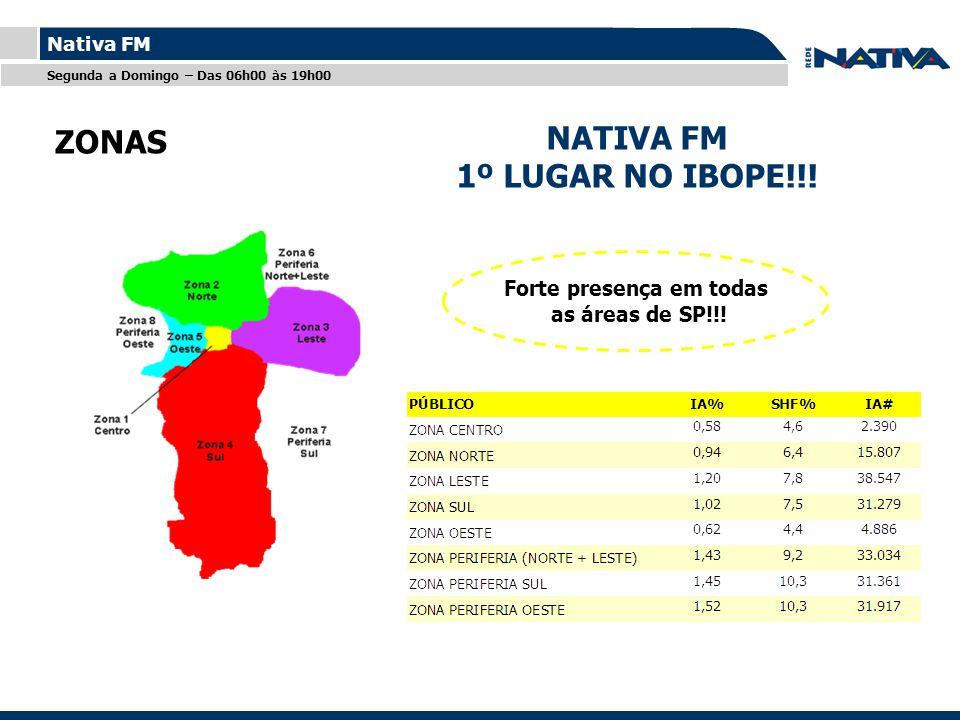 Titulo Nativa FM Forte presença em todas as áreas de SP!!! Segunda a Domingo – Das 06h00 às 19h00 NATIVA FM 1º LUGAR NO IBOPE!!! NATIVA FM 1º LUGAR NO