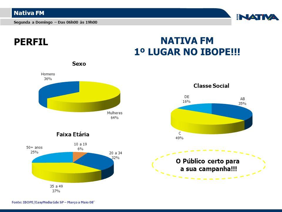 Titulo Fonte: IBOPE/EasyMedia Gde SP – Março a Maio 08 Nativa FM O Público certo para a sua campanha!!! PERFIL Segunda a Domingo – Das 06h00 às 19h00